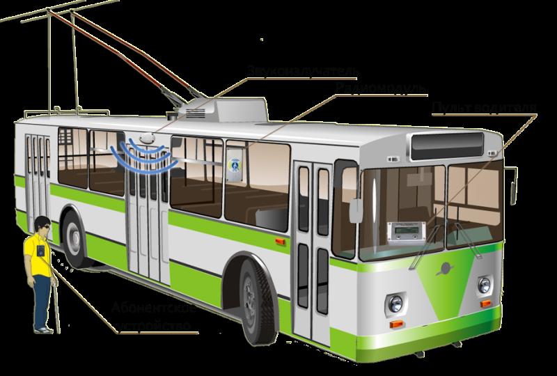 картинки троллейбусов из интернет магазина удостоверение снабжено